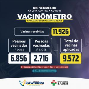 VACINAÇÃO CONTRA A COVID-19 EM RIO VERMELHO